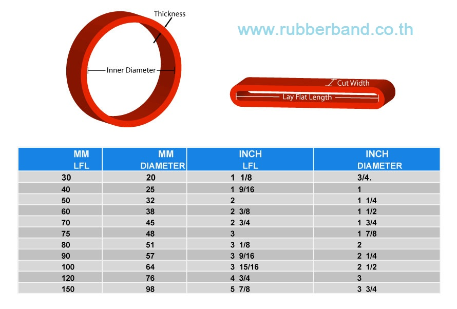 Rubber bands size chart